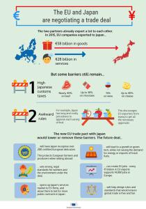 EPAのメリットを分かりやすく説明する図版 European Union 2017